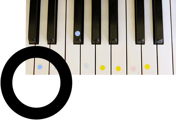 Klaviertasten mit bunten Klebepunkten darauf